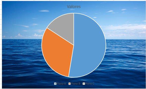 Gráfico no imagem de fundo