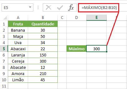 Como usar a Função Máximo no Excel