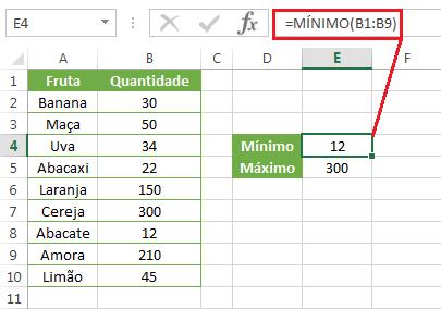 Como usar a Função Mínimo no Excel