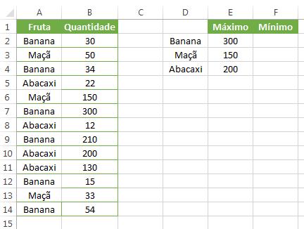 Função MÍNIMO com SE no Excel