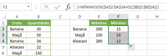 Função MÍNIMO e SE no Excel