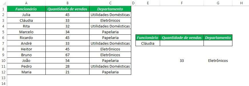 Banco de Dados Excel