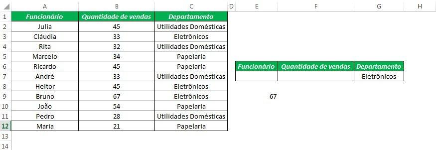 Funções Excel Banco de Dados