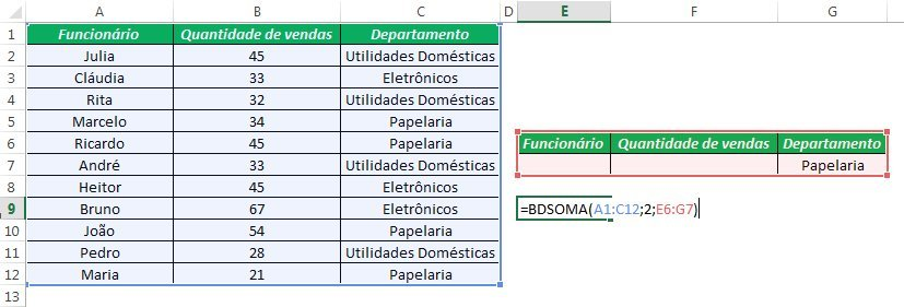 Funções de banco de Dados