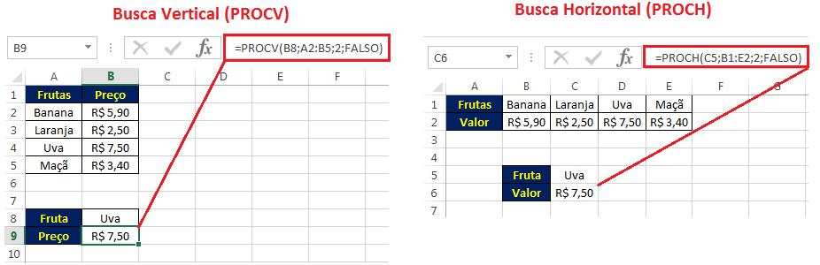 Entenda qual é a diferença entre PROCV e PROCH no Excel