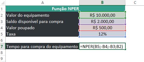 Função NPER