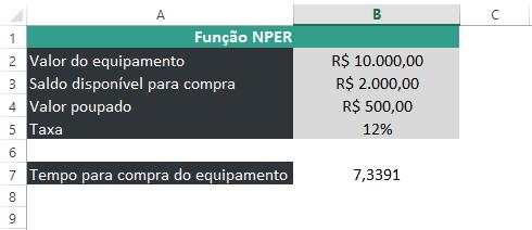 Função NPER 02