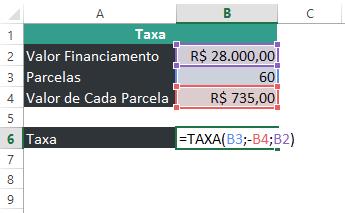 Função TAXA no Excel