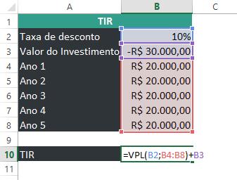 Função VPL no Excel