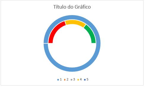 gráfico velocímetro 14