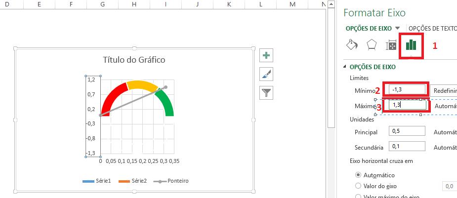 gráfico velocímetro 21