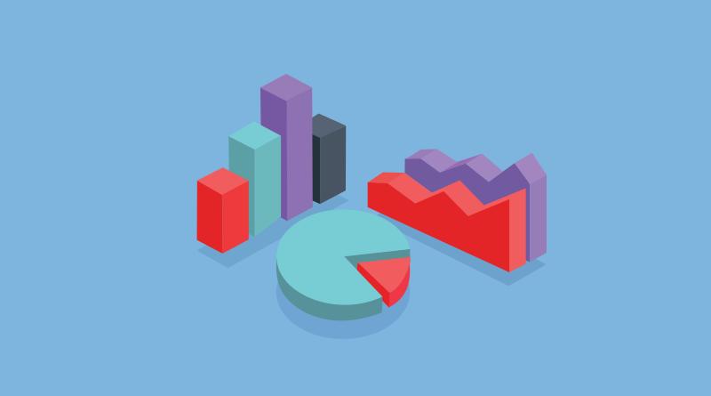 Aprenda Como fazer gráfico no Excel facilmente
