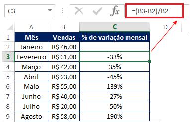 Excel variação percentual