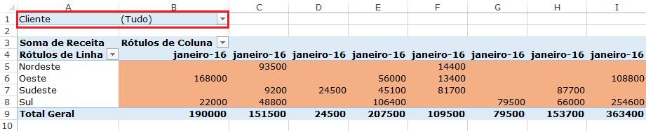Área de Filtros - Tabela Dinâmica