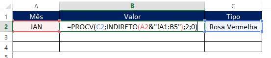 Confira funções aninhadas PROCV com INDIRETO no Excel