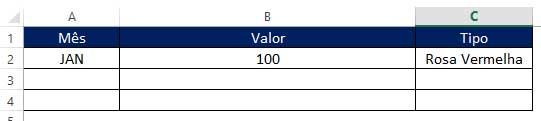 Funções-aninhadas-PROCV-com-INDIRETO-resultado