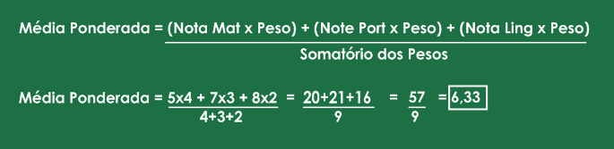 fórmula de Média Ponderada Excel