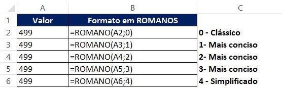 Números Romanos no Excel