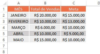 Como combinar dois gráficos no Excel