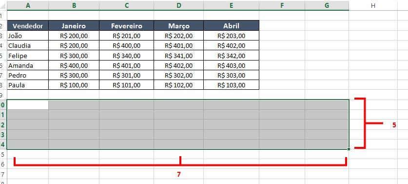 Como inverter dados de uma tabela