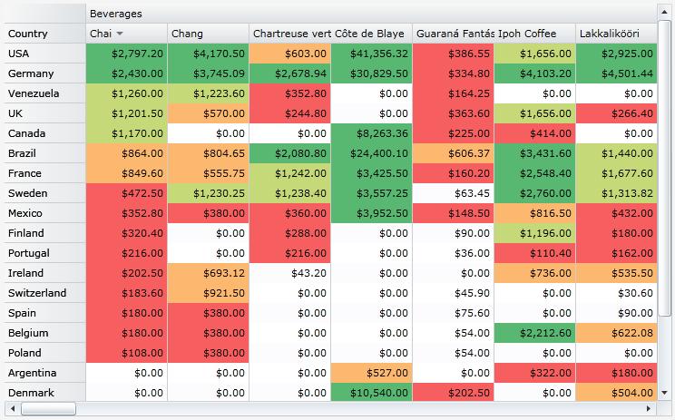 Planilhas mais bonitas no Excel
