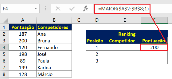 Ranking no Excel
