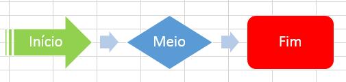 fluxograma de processo no Excel