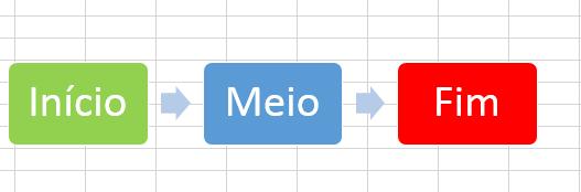 Montar um fluxograma de processo no Excel
