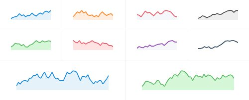 O que são minigráficos no Excel