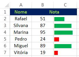 minigráfico com a Função REPT no Excel