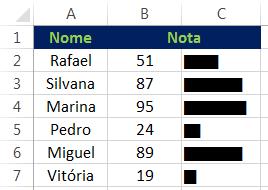 Gráfico dentro de célula com a Função REPT no Excel