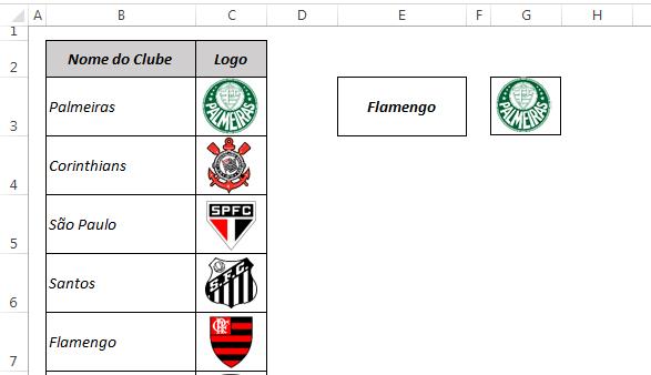 Lista suspensa com imagens no Excel