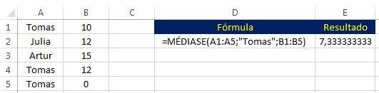 Como calcular a média no Excel Função MÉDIASE