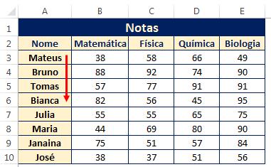 como funciona a função procv no Excel