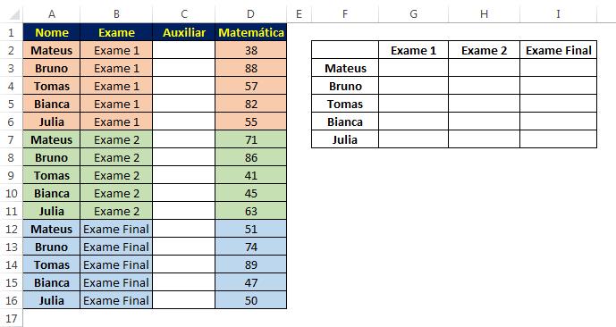pesquisa com vários critérios no Excel