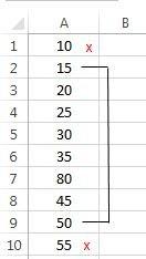 Função MÉDIA.INTERNA - como fazer a média no Excel
