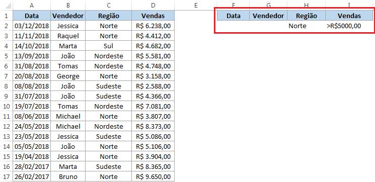 Usando o Filtro Avançado do Excel