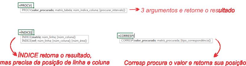 Diferetença entre PROCV ou ÍNDICE e CORRESP
