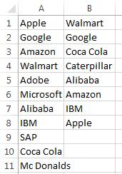 Comparar colunas no Excel - PROCV