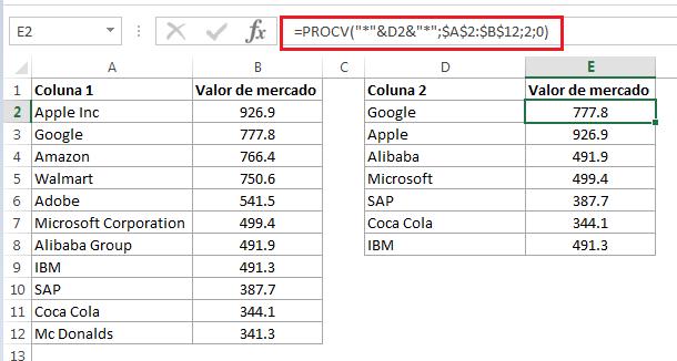 Extrair dados em comum (parciais)