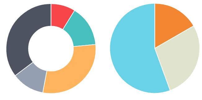 fazer gráfico de pizza no Excel
