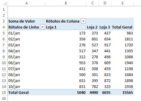 Tabela dinâmica com formatação condicional
