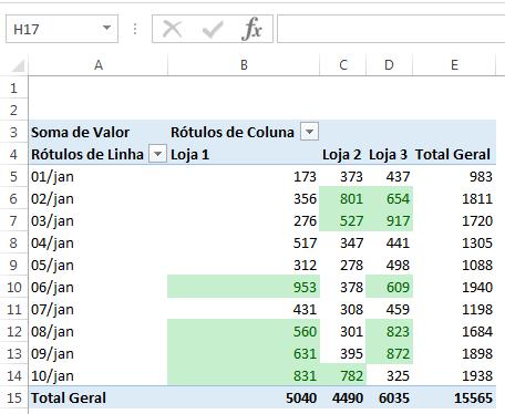 aplicar formatação condicional em Tabela dinâmica