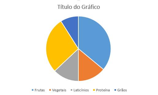Como fazer um Alterar estilo gráfico de pizza no Excel