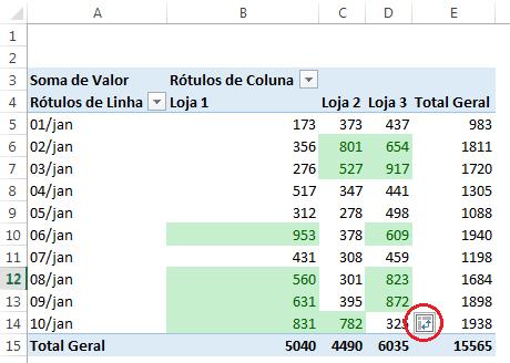 Atualizar Formatação condicional em Tabela dinâmica