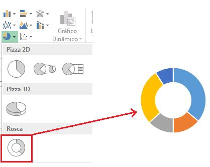 Gráfico de rosca no Excel