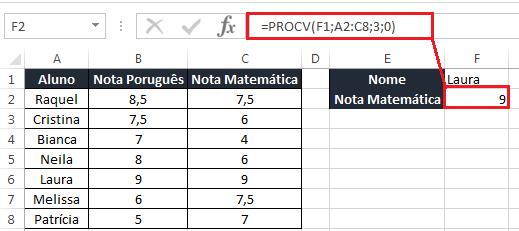 Função PROCV com CORRESP no Excel