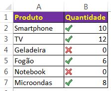 Conjunto de ícones no Excel