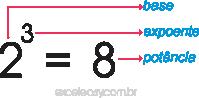 Potenciação no Excel como calcular