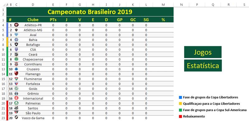 Tabela do Campeonato Brasileiro 2019 em Excel
